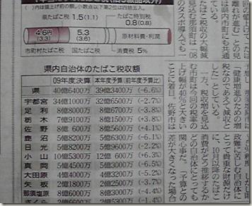 2010100409440000